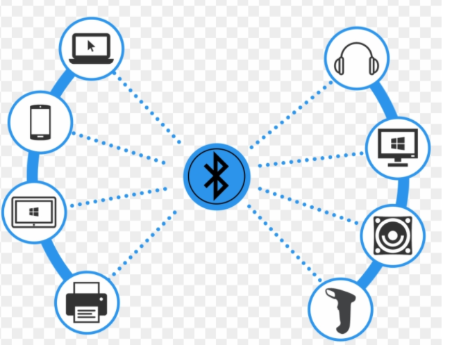 Bluetooth On A PC Without Adapter